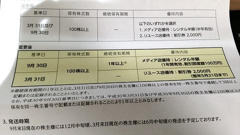 GEO株主優待変更